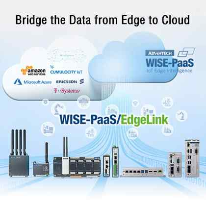 Anewtech-Edge-Data-Collector-wise-paas-edgelink