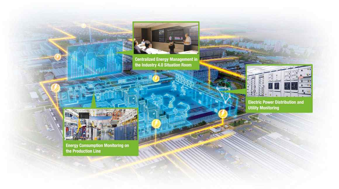 Anewtech-wise-paas-Factory-Energy-Management-Central-Management-fems